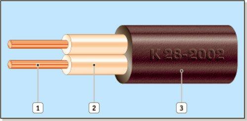 Провод для радиофикации и телефонной связи однопарный ПРППМ