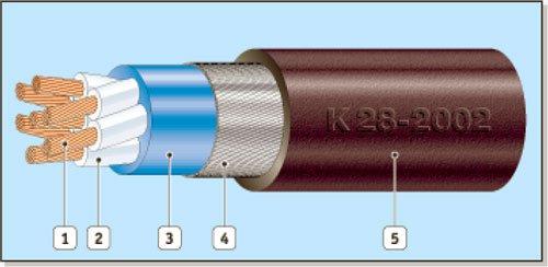 Провод для радио и электроустановок РПШЭк