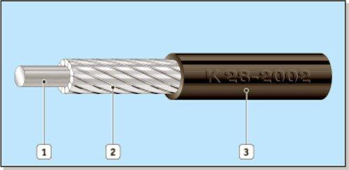 Провода самонесущие изолированные СИП-3