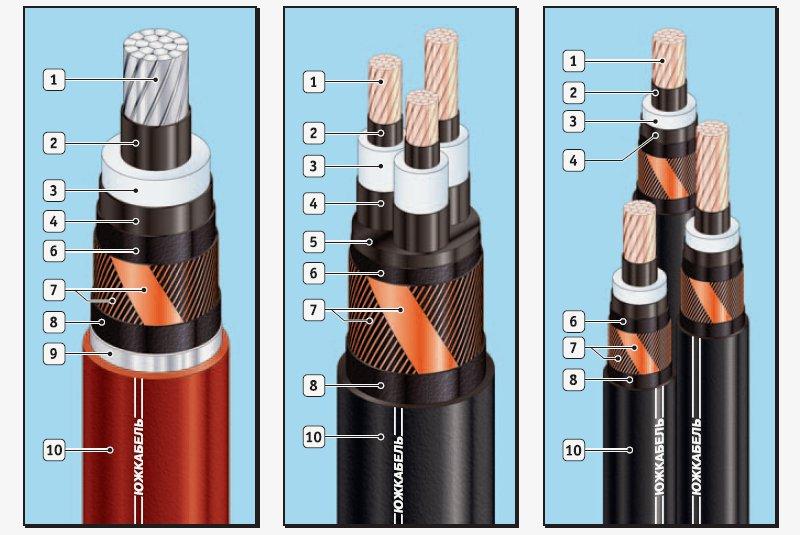 Прокладка кабеля сшитого полиэтилена 7944