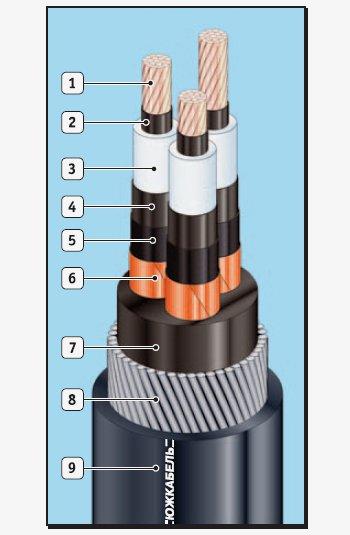 Силовые трехжильные кабели с изоляцией из сшитого полиэтилена, бронированные стальной проволокой АПвЭКПнг, ПвЭКПнг, АПвЭКПнг-HF, ПвЭКПнг-HF