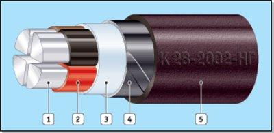 Силовые кабели с алюминиевыми жилами