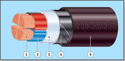 Силовые кабели с медными жилами