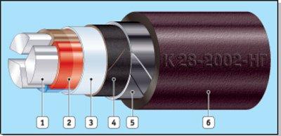 Силовые кабели с поливинилхлоридной изоляцией