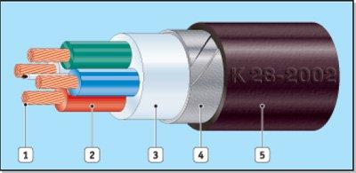 Силовые кабели с изоляцией из вулканизированного полиэтилена